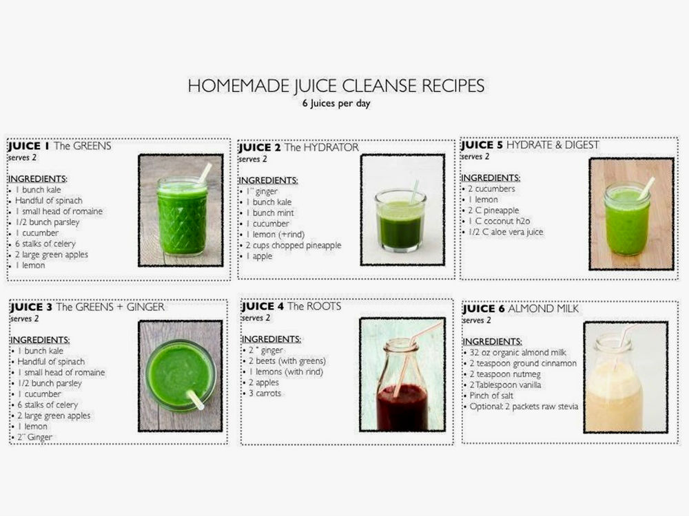 The Juice Cleanse Diet Her Beauty