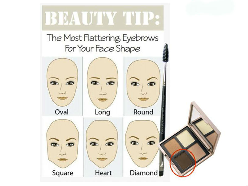 Right Eyebrow Shape For Face Will Suit Your Face Best Perfect