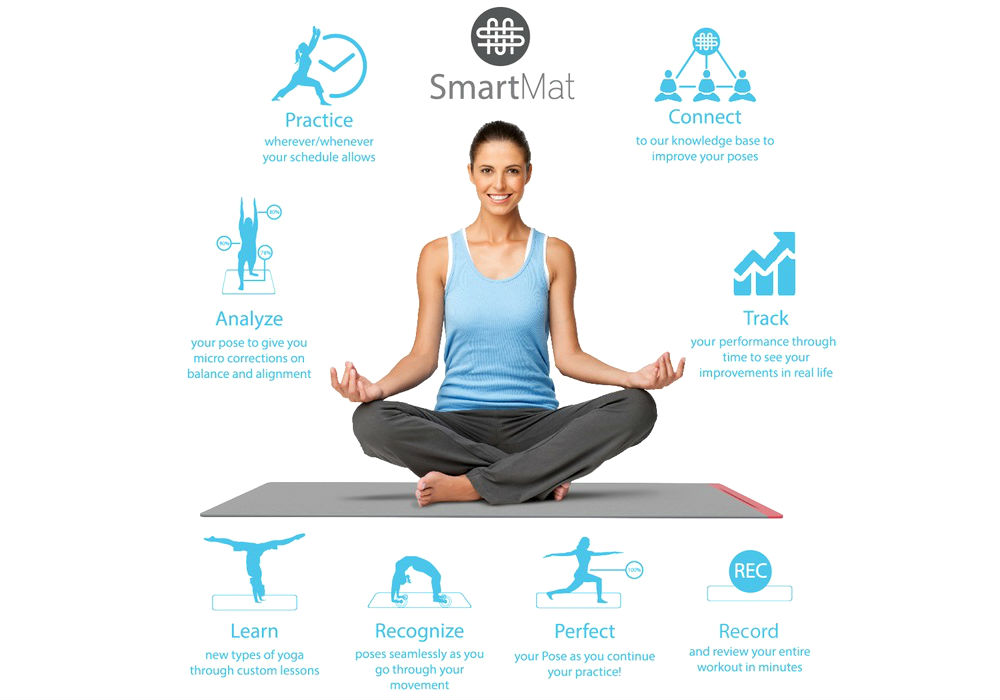 2. SmartMat — Intelligent Yoga Mat