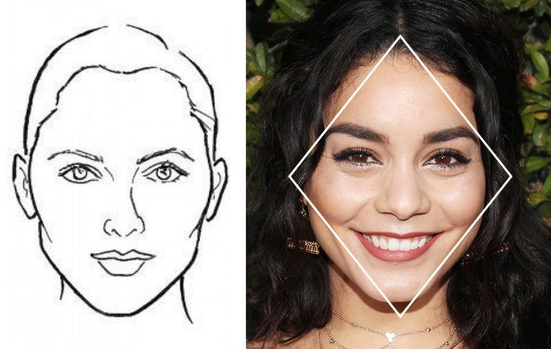 Qué es lo que la Forma de Tu Cara Dice Sobre Tu Personalidad | Her Beauty