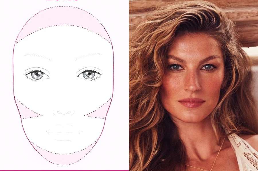 Contouring Long Face | Contouring For Different Face Shapes | Her Beauty